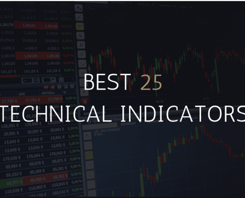 ALPHAEX CAPITAL - INSIGHTS - BEST 25 TECHNICAL INDICATORS IN 2018