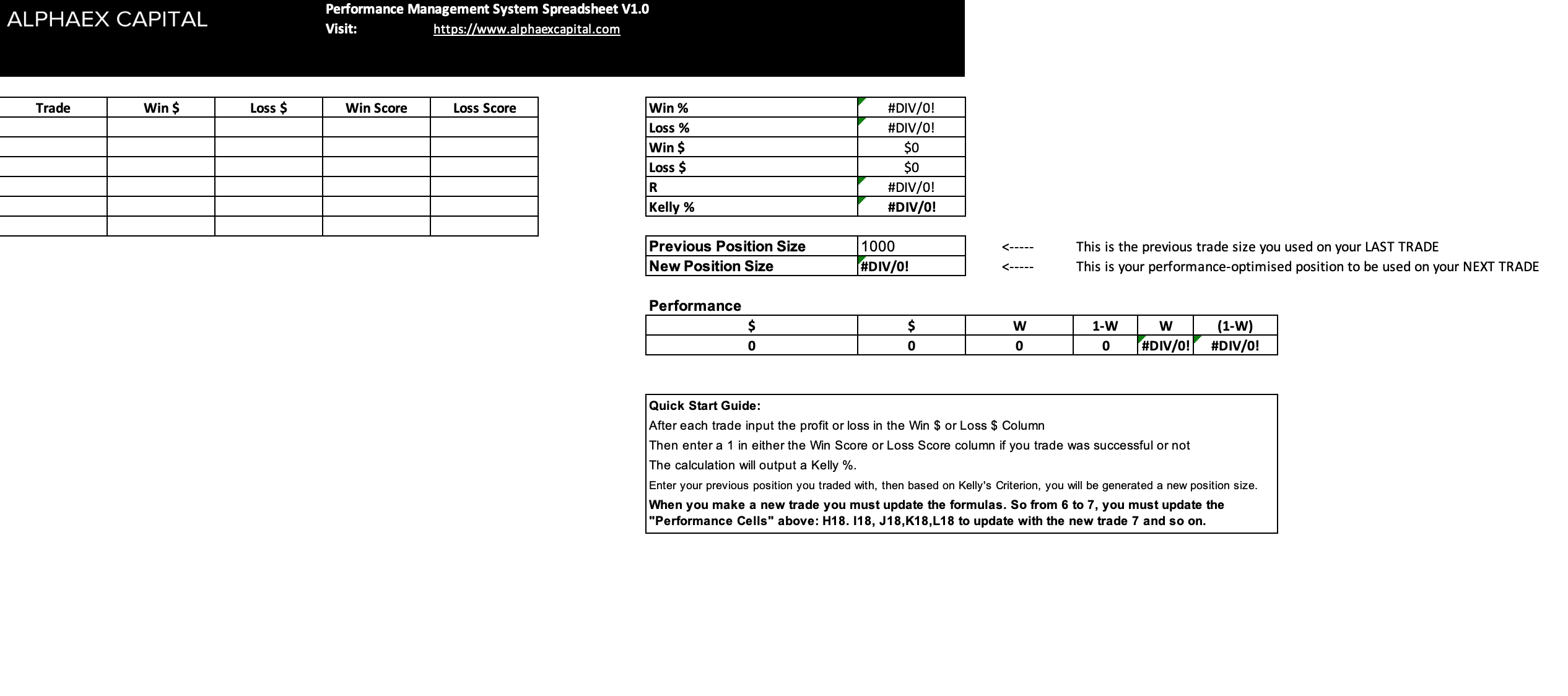 Alphaex Capital Performance System Dashboard - Kelly's Criterion Example