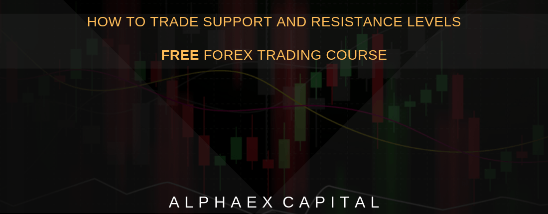 How To Trade Support And Resistance Levels In 2019