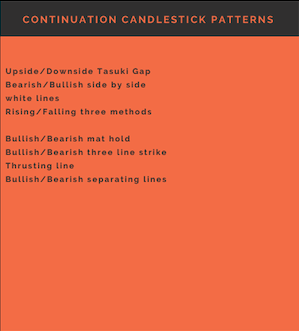 Continuation Candlestick Pattern Cheat Sheet