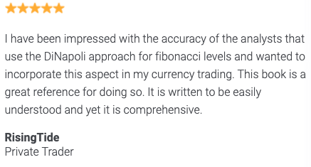Trading With DiNapoli Levels Book Review 10